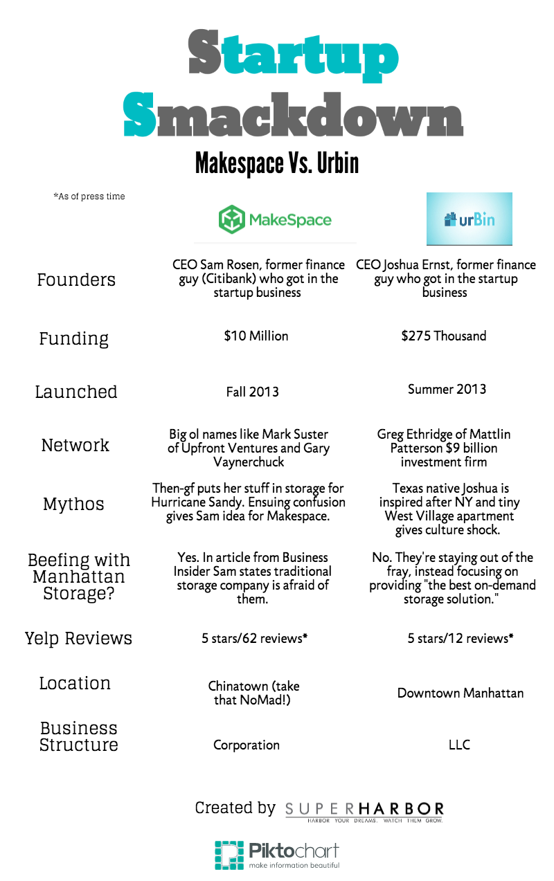 Startup Smackdown (1)